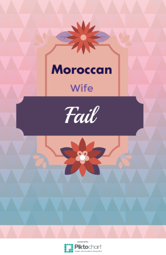 moroccan-wife-fail